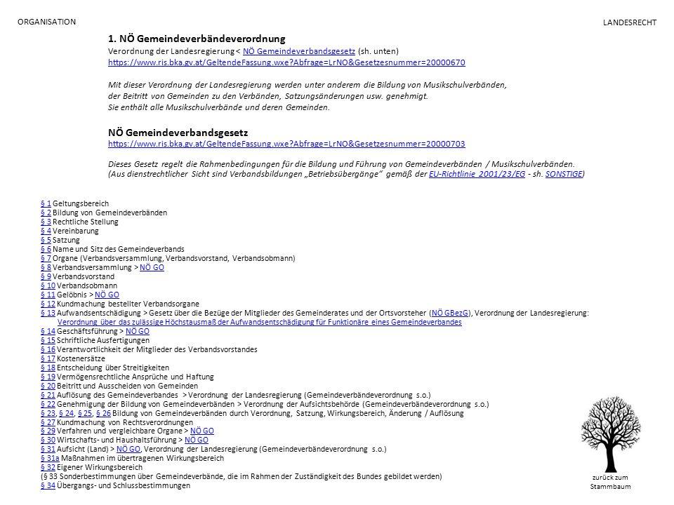 1. NÖ Gemeindeverbändeverordnung Verordnung der Landesregierung < NÖ Gemeindeverbandsgesetz (sh.