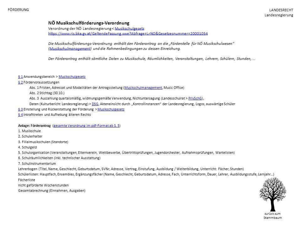 """NÖ Musikschulförderungs-Verordnung Verordnung der NÖ Landesregierung < Musikschulgesetz https://www.ris.bka.gv.at/GeltendeFassung.wxe Abfrage=LrNO&Gesetzesnummer=20001054 Die Musikschulförderungs-Verordnung enthält den Förderantrag an die """"Förderstelle für NÖ Musikschulwesen (Musikschulmanagement) und die Rahmenbedingungen zu dessen Einreichung."""