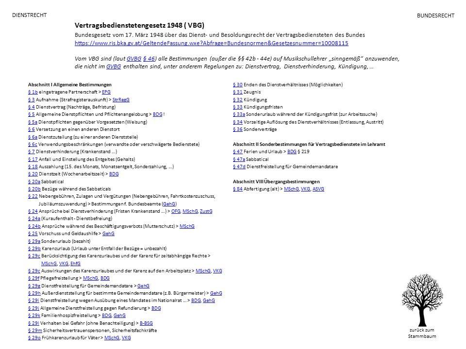 Vertragsbedienstetengesetz 1948 ( VBG) Bundesgesetz vom 17.