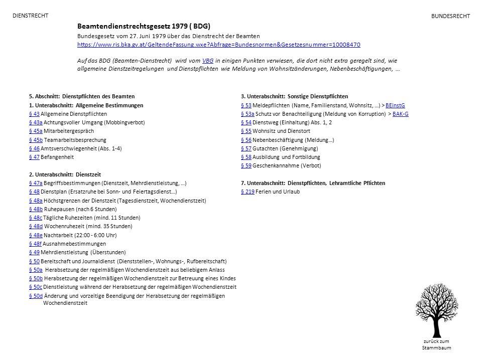 Beamtendienstrechtsgesetz 1979 ( BDG) Bundesgesetz vom 27.