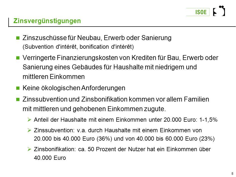 8 Zinsvergünstigungen Zinszuschüsse für Neubau, Erwerb oder Sanierung (Subvention d'intérêt, bonification d'intérêt) Verringerte Finanzierungskosten v