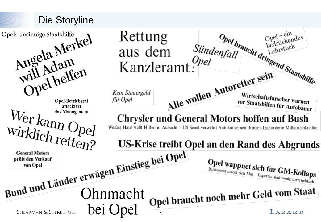 86 Die Einzelheiten – Finale Angebote  Montag, 20.
