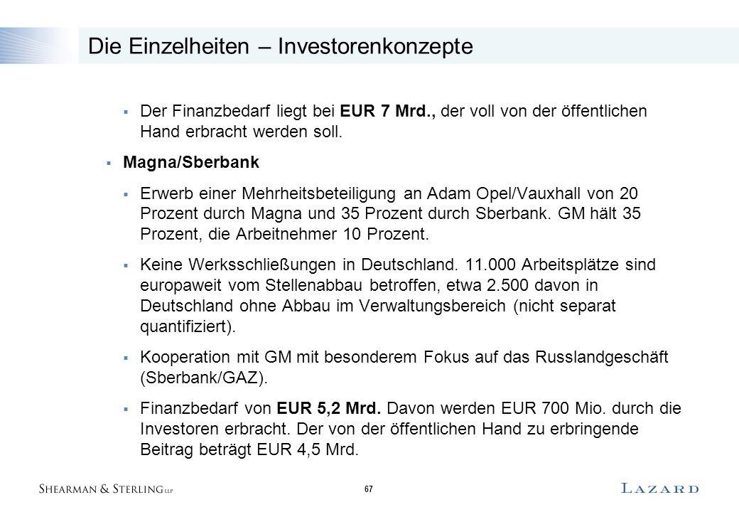 67 Die Einzelheiten – Investorenkonzepte  Der Finanzbedarf liegt bei EUR 7 Mrd., der voll von der öffentlichen Hand erbracht werden soll.  Magna/Sbe