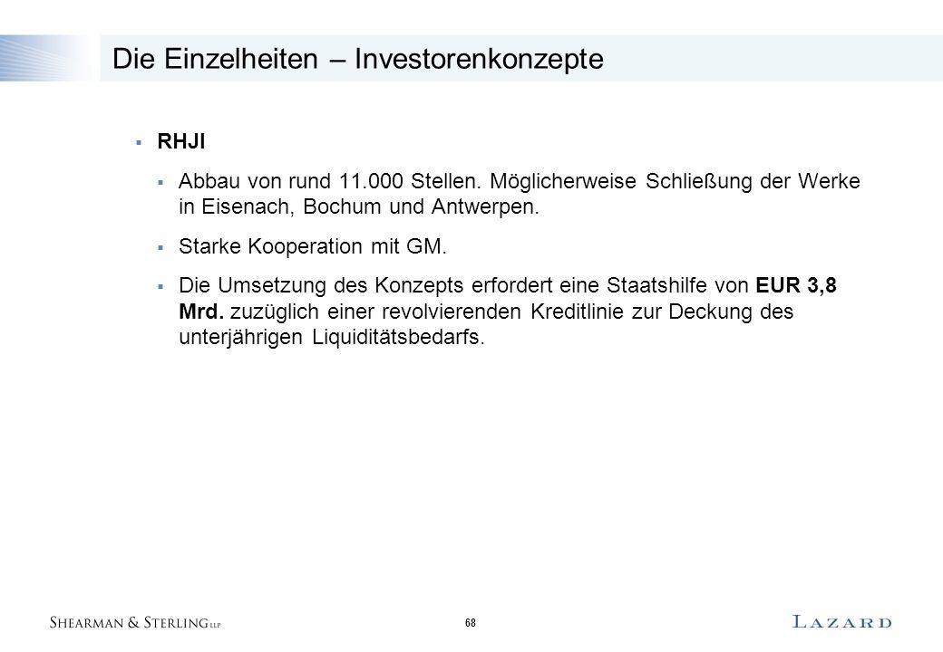 68 Die Einzelheiten – Investorenkonzepte  RHJI  Abbau von rund 11.000 Stellen. Möglicherweise Schließung der Werke in Eisenach, Bochum und Antwerpen