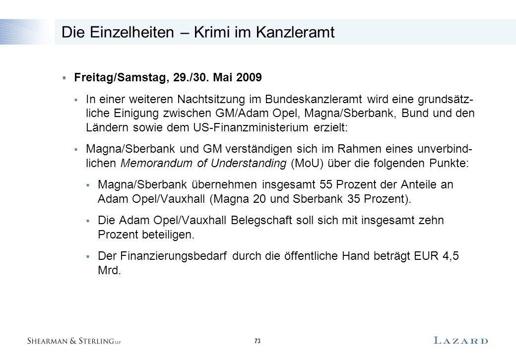 73 Die Einzelheiten – Krimi im Kanzleramt  Freitag/Samstag, 29./30. Mai 2009  In einer weiteren Nachtsitzung im Bundeskanzleramt wird eine grundsätz