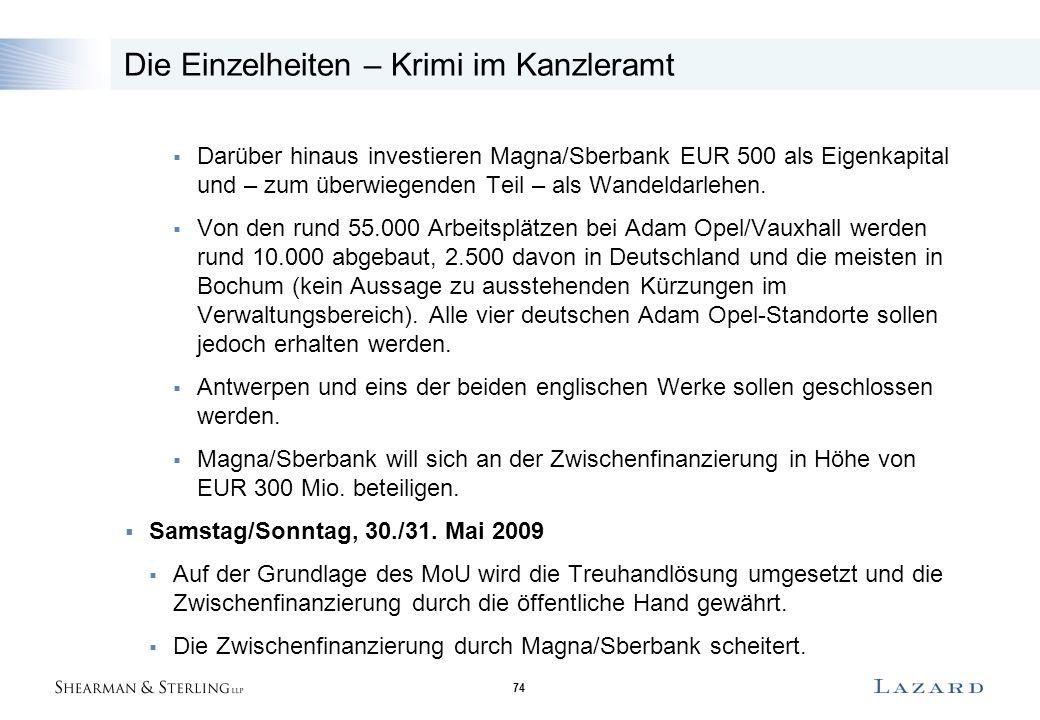 74 Die Einzelheiten – Krimi im Kanzleramt  Darüber hinaus investieren Magna/Sberbank EUR 500 als Eigenkapital und – zum überwiegenden Teil – als Wandeldarlehen.