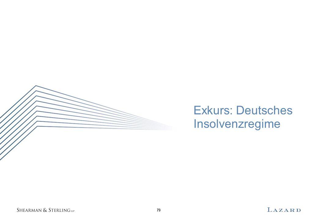 79 Exkurs: Deutsches Insolvenzregime