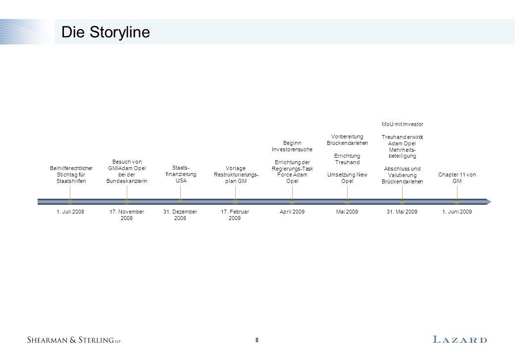49 Die Einzelheiten – Plan zur GM Restrukturierung  Dienstag, 17.