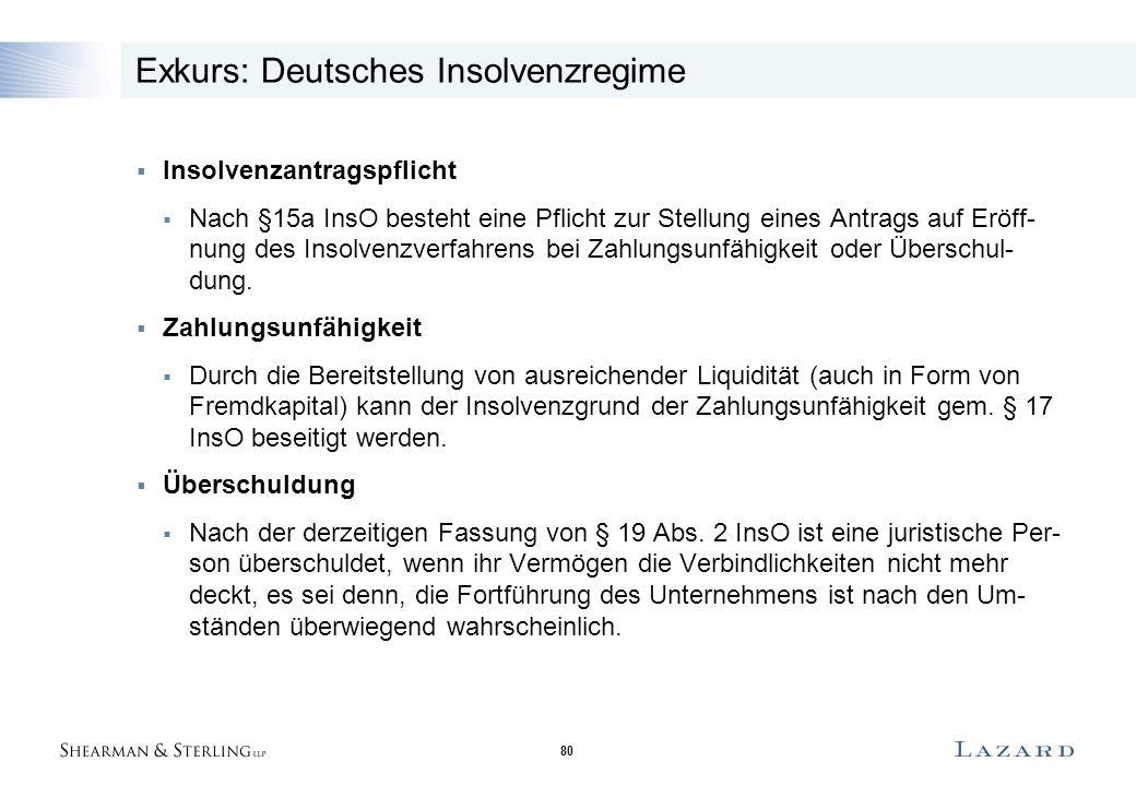 80 Exkurs: Deutsches Insolvenzregime  Insolvenzantragspflicht  Nach §15a InsO besteht eine Pflicht zur Stellung eines Antrags auf Eröff- nung des Insolvenzverfahrens bei Zahlungsunfähigkeit oder Überschul- dung.
