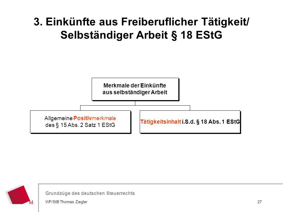 Hier wird der Titel der Präsentation wiederholt (Ansicht >Folienmaster) Grundzüge des deutschen Steuerrechts Merkmale der Einkünfte aus selbständiger