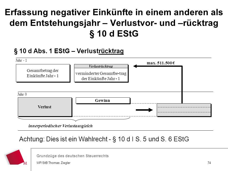 Hier wird der Titel der Präsentation wiederholt (Ansicht >Folienmaster) Grundzüge des deutschen Steuerrechts Jahr - 1 Gesamtbetrag der Einkünfte Jahr