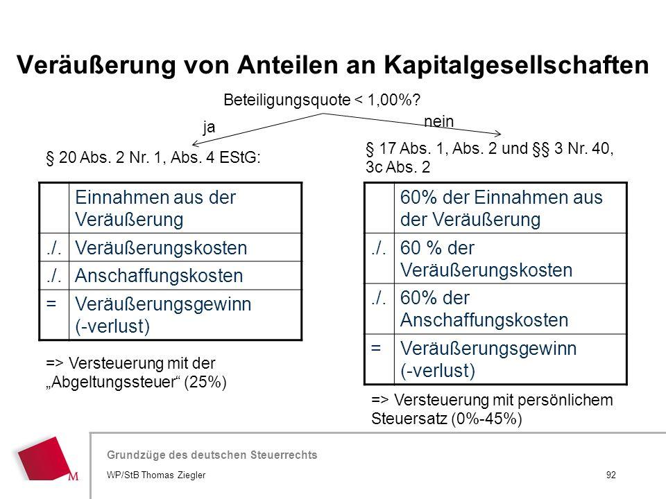 Hier wird der Titel der Präsentation wiederholt (Ansicht >Folienmaster) Grundzüge des deutschen Steuerrechts Einnahmen aus der Veräußerung./.Veräußeru