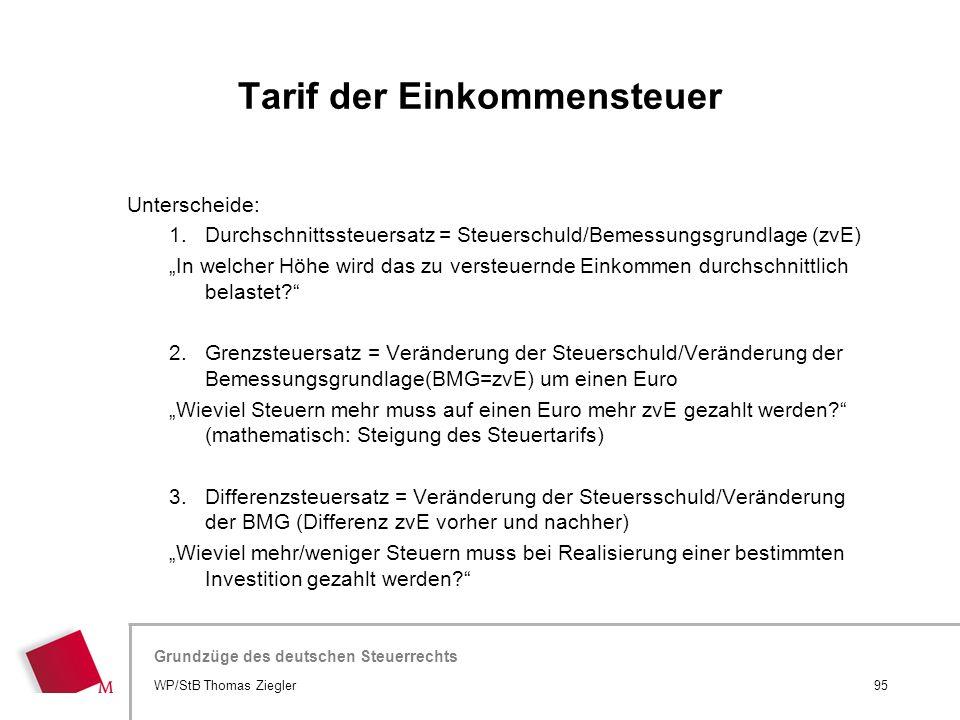 Hier wird der Titel der Präsentation wiederholt (Ansicht >Folienmaster) Grundzüge des deutschen Steuerrechts Unterscheide: 1.Durchschnittssteuersatz =