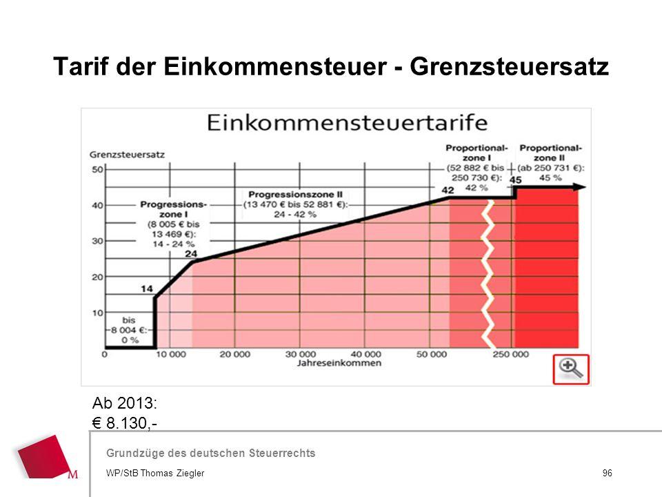 Hier wird der Titel der Präsentation wiederholt (Ansicht >Folienmaster) Grundzüge des deutschen Steuerrechts Ab 2013: € 8.130,- 96WP/StB Thomas Ziegle