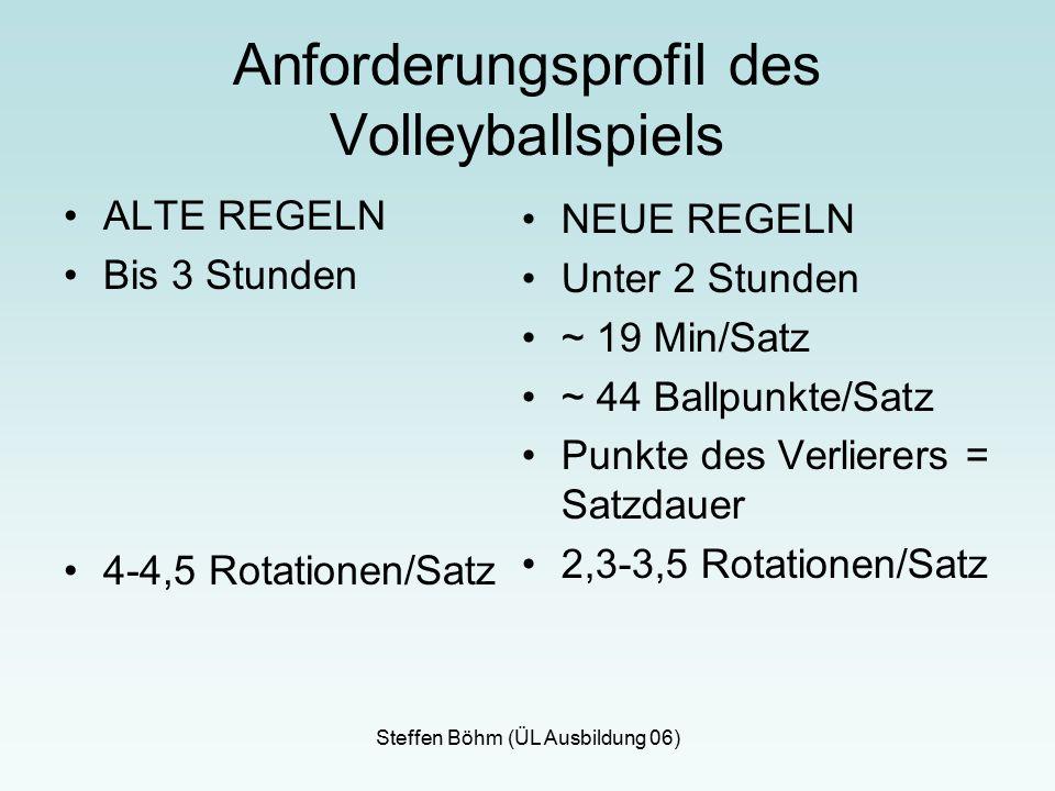 Steffen Böhm (ÜL Ausbildung 06) Anforderungsprofil des Volleyballspiels ALTE REGELN Bis 3 Stunden 4-4,5 Rotationen/Satz NEUE REGELN Unter 2 Stunden ~ 19 Min/Satz ~ 44 Ballpunkte/Satz Punkte des Verlierers = Satzdauer 2,3-3,5 Rotationen/Satz