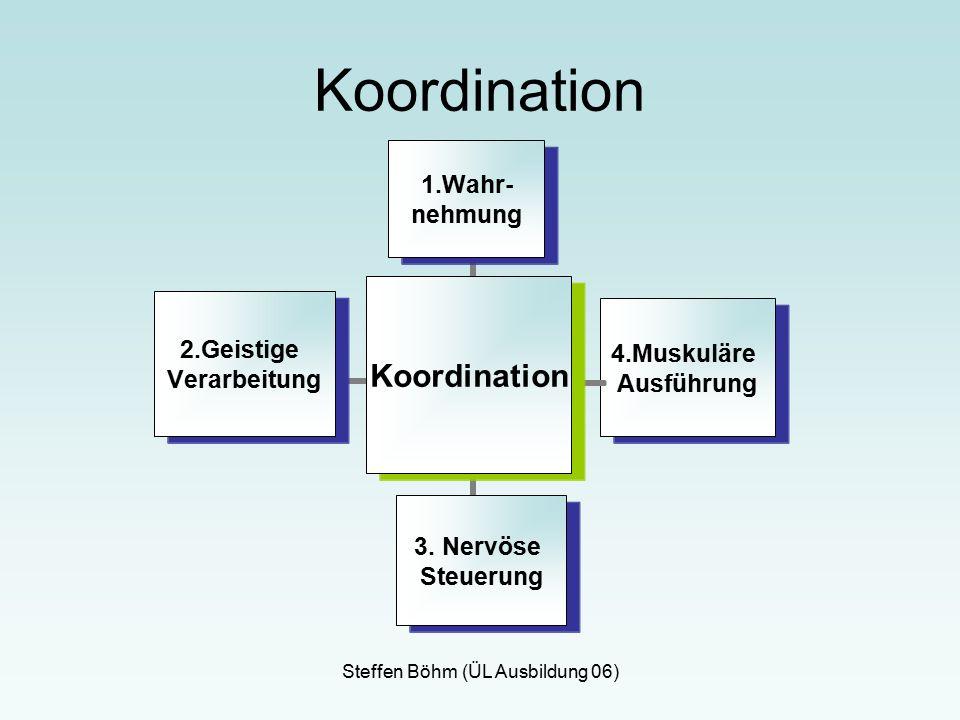 Steffen Böhm (ÜL Ausbildung 06) Koordination 1.Wahr- nehmung 2.Geistige Verarbeitung 3.