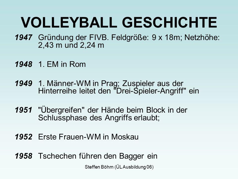 VOLLEYBALL GESCHICHTE 1947 Gründung der FIVB.