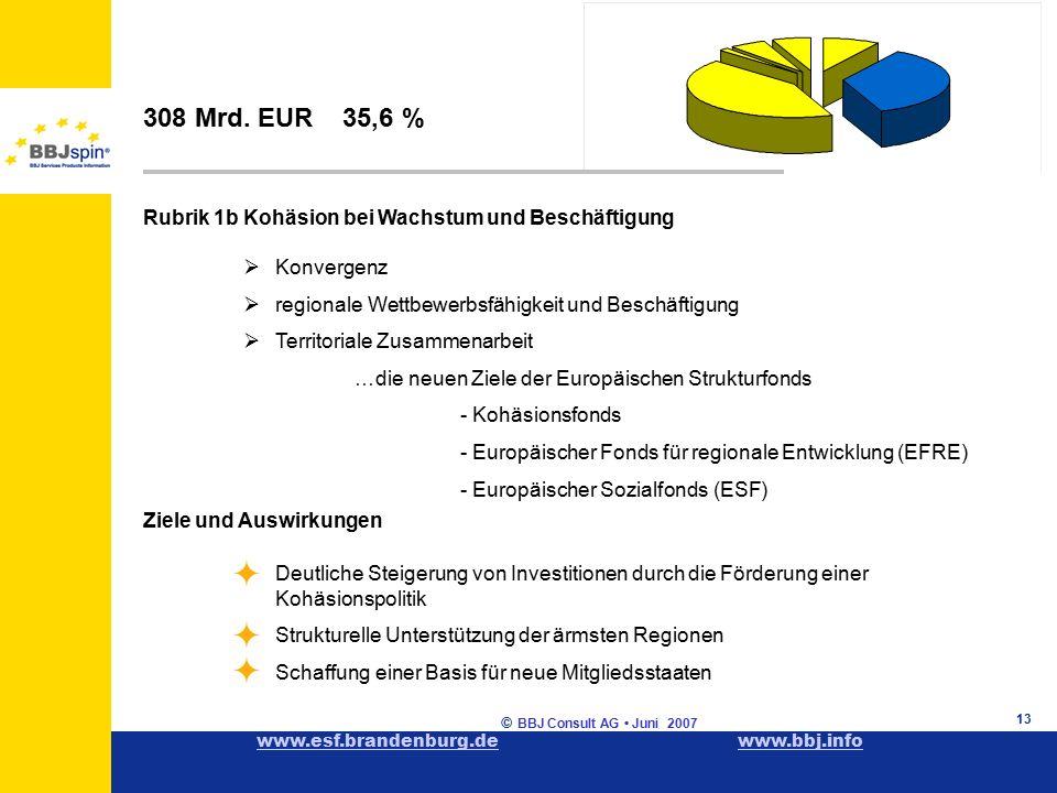 www.esf.brandenburg.dewww.esf.brandenburg.de www.bbj.infowww.bbj.info © BBJ Consult AG Juni 2007 13 Rubrik 1b Kohäsion bei Wachstum und Beschäftigung  Konvergenz  regionale Wettbewerbsfähigkeit und Beschäftigung  Territoriale Zusammenarbeit …die neuen Ziele der Europäischen Strukturfonds - Kohäsionsfonds - Europäischer Fonds für regionale Entwicklung (EFRE) - Europäischer Sozialfonds (ESF) Deutliche Steigerung von Investitionen durch die Förderung einer Kohäsionspolitik Strukturelle Unterstützung der ärmsten Regionen Schaffung einer Basis für neue Mitgliedsstaaten    Ziele und Auswirkungen 308 Mrd.