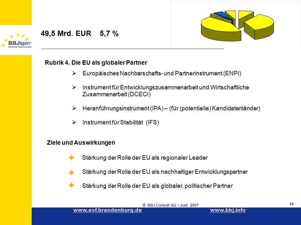www.esf.brandenburg.dewww.esf.brandenburg.de www.bbj.infowww.bbj.info © BBJ Consult AG Juni 2007 16 Rubrik 4.