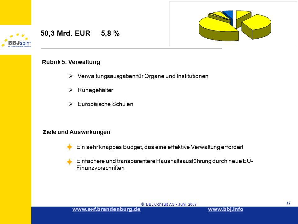 www.esf.brandenburg.dewww.esf.brandenburg.de www.bbj.infowww.bbj.info © BBJ Consult AG Juni 2007 17 Rubrik 5.