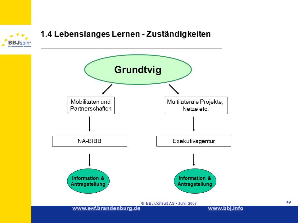 www.esf.brandenburg.dewww.esf.brandenburg.de www.bbj.infowww.bbj.info © BBJ Consult AG Juni 2007 49 1.4 Lebenslanges Lernen - Zuständigkeiten 49 Grundtvig Mobilitäten und Partnerschaften Multilaterale Projekte, Netze etc.