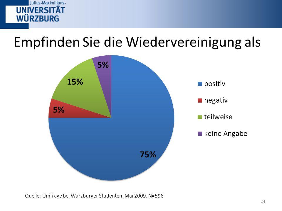 Empfinden Sie die Wiedervereinigung als 24 Quelle: Umfrage bei Würzburger Studenten, Mai 2009, N=596