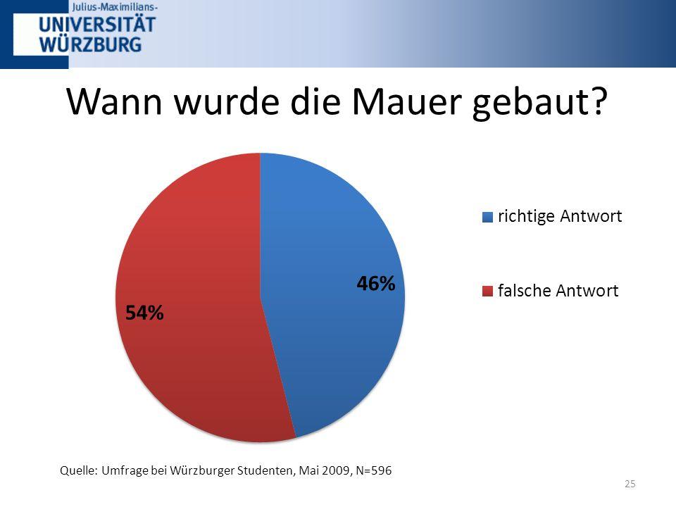 Wann wurde die Mauer gebaut 25 Quelle: Umfrage bei Würzburger Studenten, Mai 2009, N=596