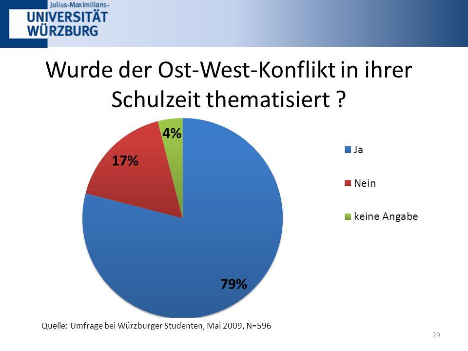Wurde der Ost-West-Konflikt in ihrer Schulzeit thematisiert .
