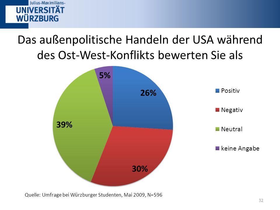 Das außenpolitische Handeln der USA während des Ost-West-Konflikts bewerten Sie als 32 Quelle: Umfrage bei Würzburger Studenten, Mai 2009, N=596