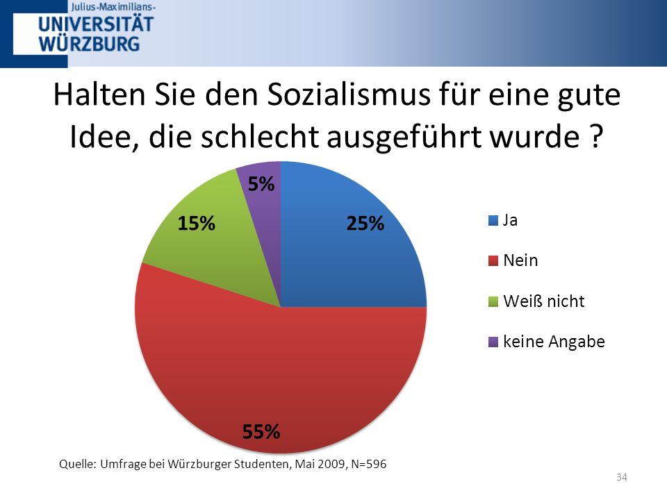 Halten Sie den Sozialismus für eine gute Idee, die schlecht ausgeführt wurde .