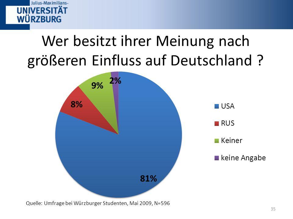 Wer besitzt ihrer Meinung nach größeren Einfluss auf Deutschland .