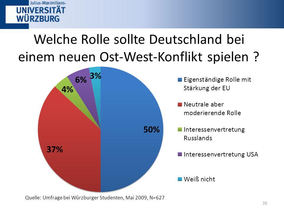 Welche Rolle sollte Deutschland bei einem neuen Ost-West-Konflikt spielen .