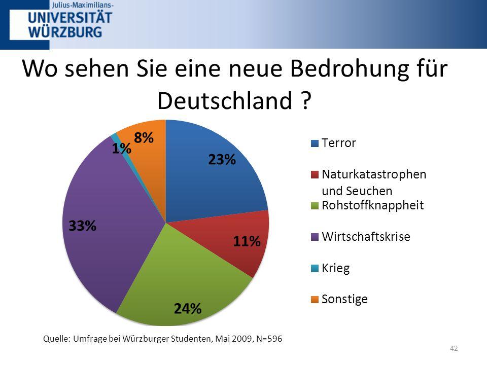 Wo sehen Sie eine neue Bedrohung für Deutschland .