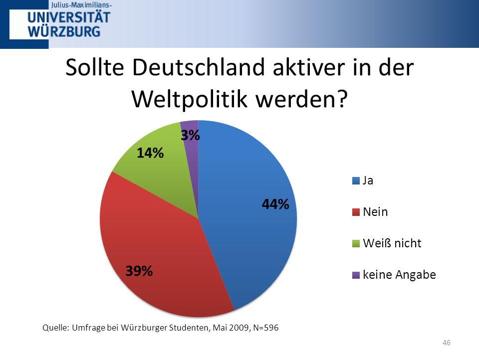 46 Sollte Deutschland aktiver in der Weltpolitik werden