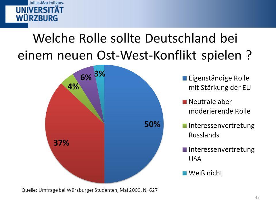 47 Welche Rolle sollte Deutschland bei einem neuen Ost-West-Konflikt spielen