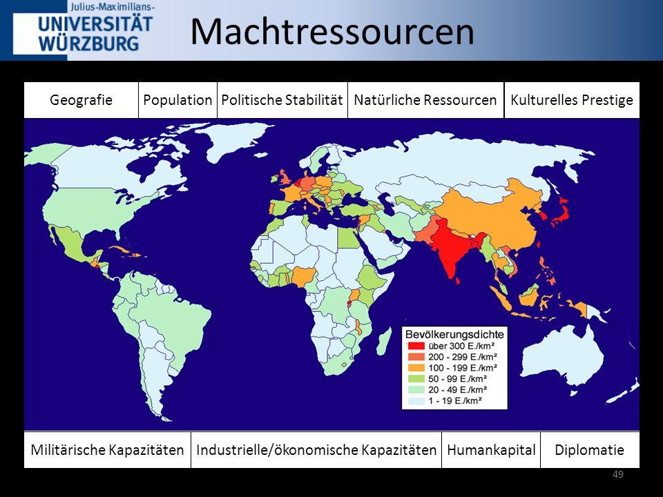 Machtressourcen GeografiePopulation Humankapital Politische Stabilität Diplomatie Kulturelles Prestige Industrielle/ökonomische KapazitätenMilitärische Kapazitäten Natürliche Ressourcen 49