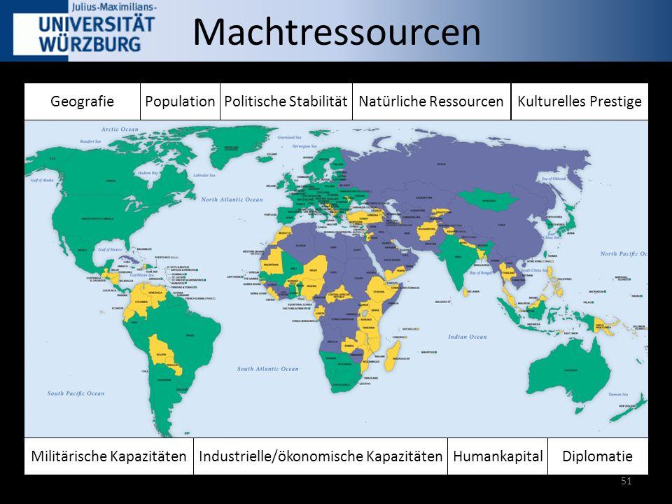 GeografiePopulation Humankapital Politische Stabilität Diplomatie Kulturelles Prestige Industrielle/ökonomische KapazitätenMilitärische Kapazitäten Natürliche Ressourcen 51