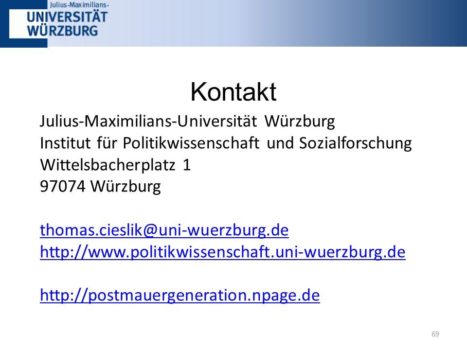Julius-Maximilians-Universität Würzburg Institut für Politikwissenschaft und Sozialforschung Wittelsbacherplatz 1 97074 Würzburg thomas.cieslik@uni-wuerzburg.de http://www.politikwissenschaft.uni-wuerzburg.de http://postmauergeneration.npage.de thomas.cieslik@uni-wuerzburg.de http://www.politikwissenschaft.uni-wuerzburg.de http://postmauergeneration.npage.de 69 Kontakt