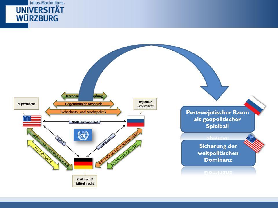 Machtressourcen GeografiePopulation Humankapital Politische Stabilität Diplomatie Kulturelles Prestige Industrielle/ökonomische KapazitätenMilitärische Kapazitäten Natürliche Ressourcen Quelle: OECD-Bildungsbericht 2008