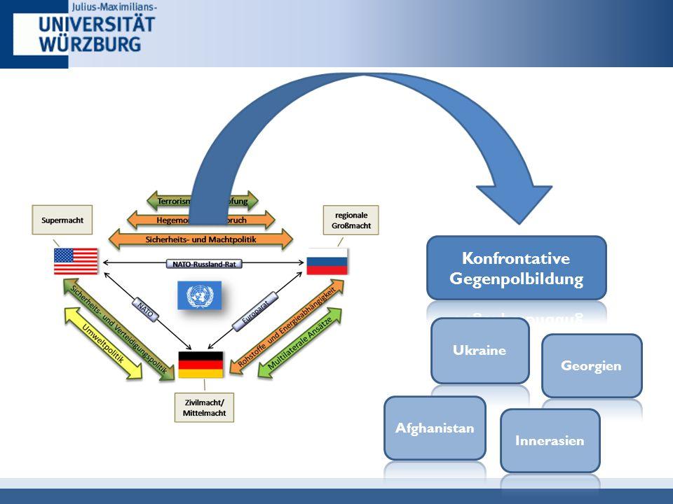 Machtressourcen GeografiePopulation Humankapital Politische Stabilität Diplomatie Kulturelles Prestige Industrielle/ökonomische KapazitätenMilitärische Kapazitäten Natürliche Ressourcen 59