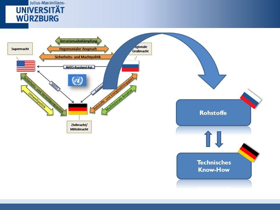 Sollte Deutschland aktiver in der Weltpolitik werden.