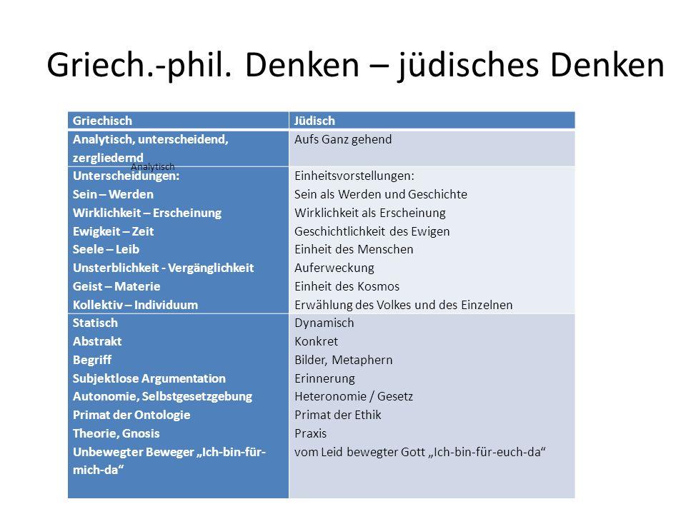 Griech.-phil.
