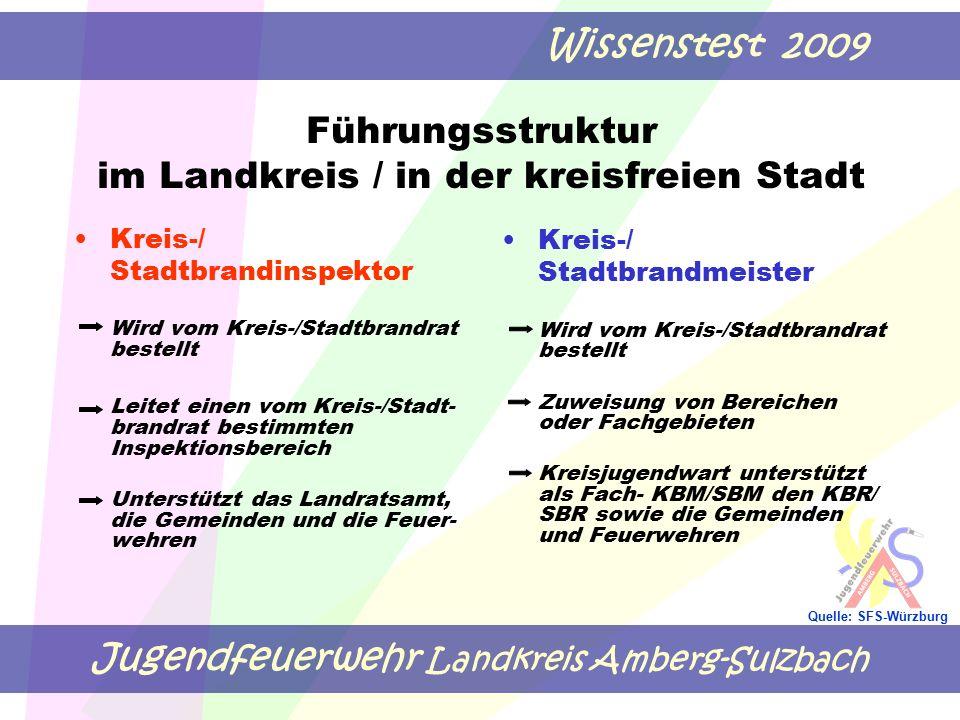 Jugendfeuerwehr Landkreis Amberg-Sulzbach Wissenstest 2009 Quelle: SFS-Würzburg Kreis-/ Stadtbrandinspektor Wird vom Kreis-/Stadtbrandrat bestellt Lei