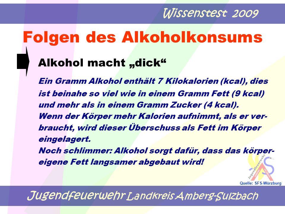 """Jugendfeuerwehr Landkreis Amberg-Sulzbach Wissenstest 2009 Quelle: SFS-Würzburg Folgen des Alkoholkonsums Alkohol macht """"dick Ein Gramm Alkohol enthält 7 Kilokalorien (kcal), dies ist beinahe so viel wie in einem Gramm Fett (9 kcal) und mehr als in einem Gramm Zucker (4 kcal)."""