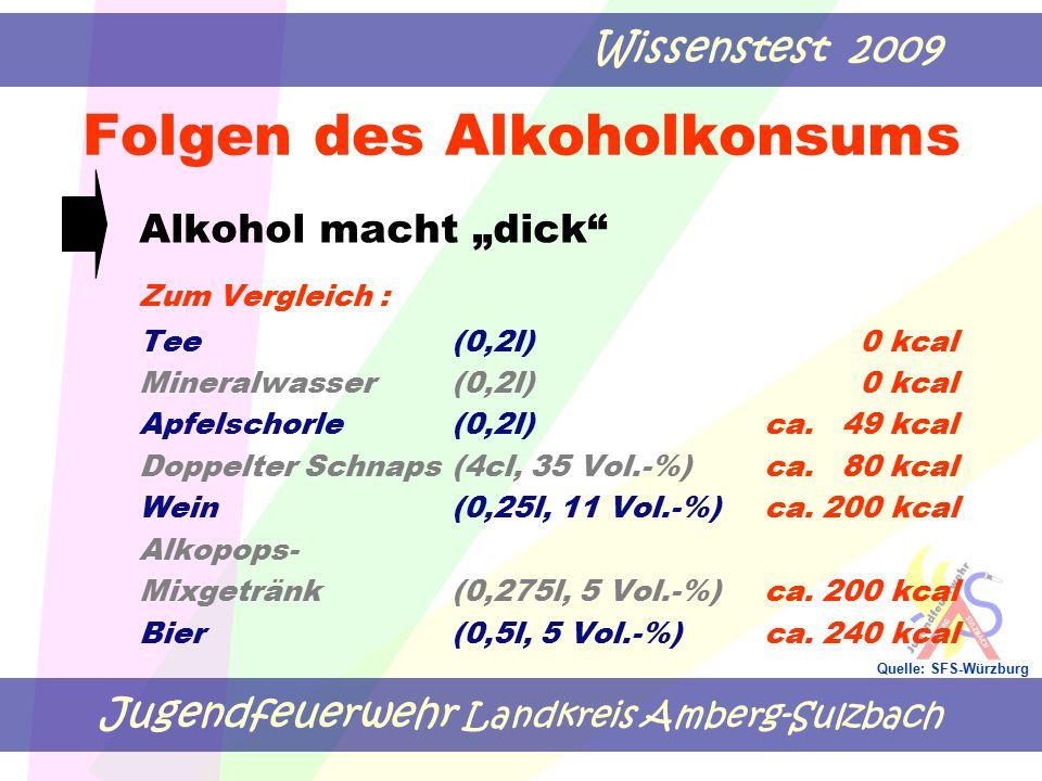 """Jugendfeuerwehr Landkreis Amberg-Sulzbach Wissenstest 2009 Quelle: SFS-Würzburg Folgen des Alkoholkonsums Alkohol macht """"dick Zum Vergleich : Tee(0,2l) 0 kcal Mineralwasser(0,2l) 0 kcal Apfelschorle(0,2l)ca."""