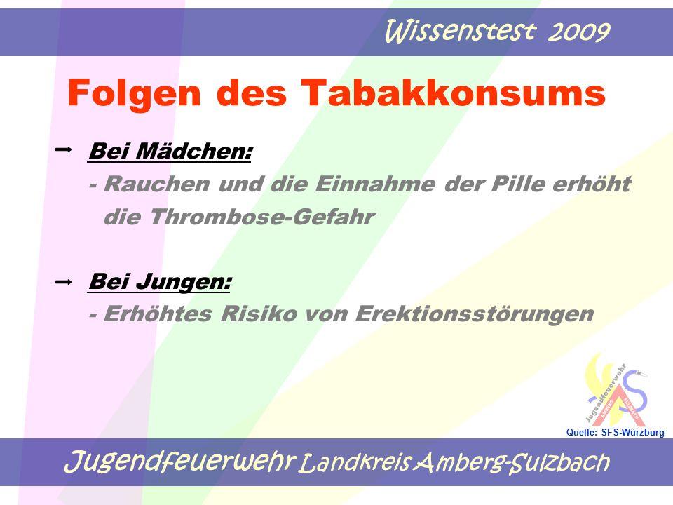 Jugendfeuerwehr Landkreis Amberg-Sulzbach Wissenstest 2009 Quelle: SFS-Würzburg Folgen des Tabakkonsums Bei Mädchen: - Rauchen und die Einnahme der Pi