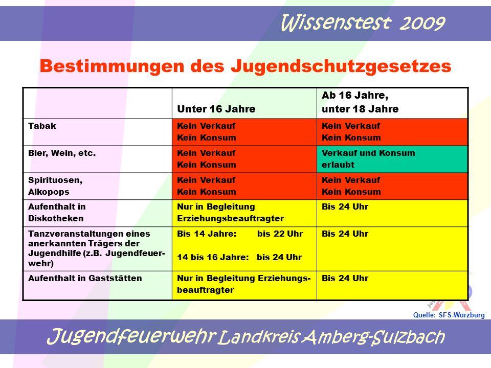 Jugendfeuerwehr Landkreis Amberg-Sulzbach Wissenstest 2009 Quelle: SFS-Würzburg Bestimmungen des Jugendschutzgesetzes Unter 16 Jahre Ab 16 Jahre, unte