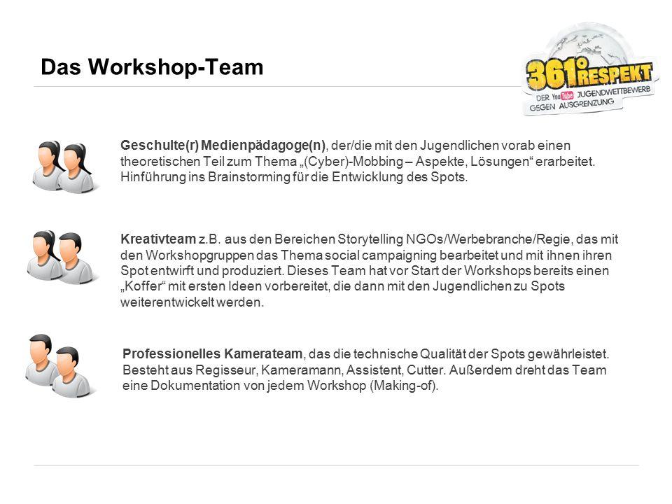 """Das Workshop-Team Geschulte(r) Medienpädagoge(n), der/die mit den Jugendlichen vorab einen theoretischen Teil zum Thema """"(Cyber)-Mobbing – Aspekte, Lö"""
