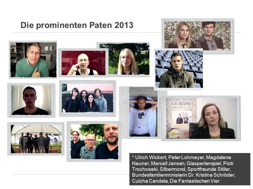 Die prominenten Paten 2013 * Ulrich Wickert, Peter Lohmeyer, Magdalena Neuner, Marcell Jansen, Glasperlenspiel, Piotr Trochowski, Silbermond, Sportfre