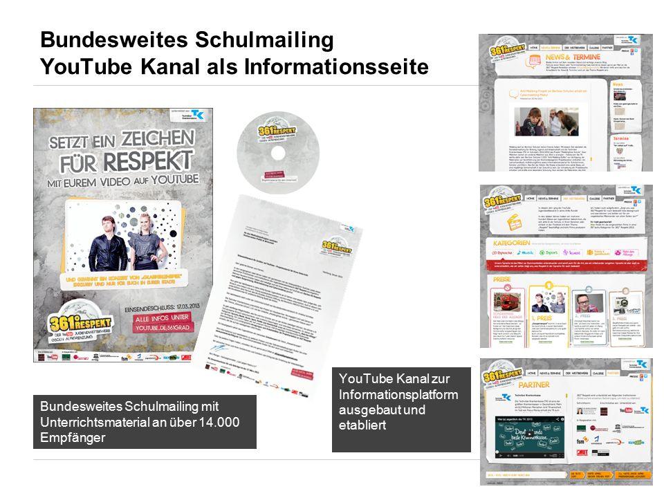Bundesweites Schulmailing YouTube Kanal als Informationsseite Bundesweites Schulmailing mit Unterrichtsmaterial an über 14.000 Empfänger YouTube Kanal